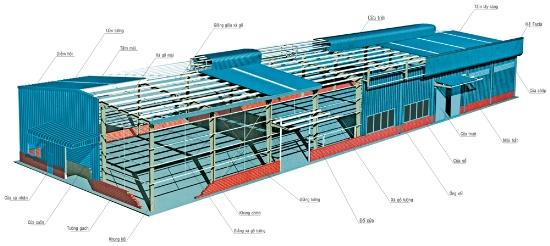 Lợp mái tôn nhà xưởng, thay mái tôn tại bình dương